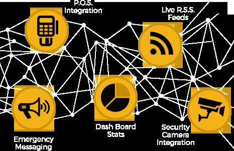 api_integration