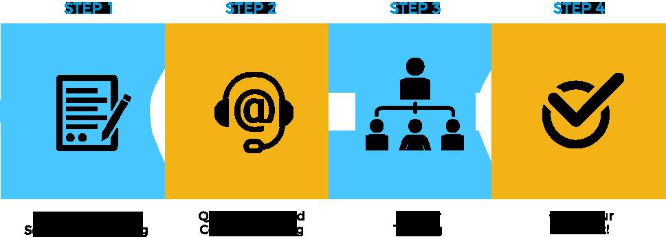 reseller_steps
